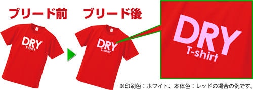ドライTシャツのブリード現象
